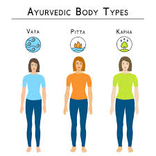 Importance of Body Constitution in Ayurveda