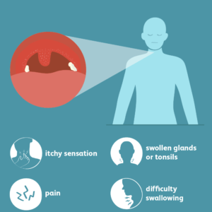 Sore Throat Treatment in Ayurveda